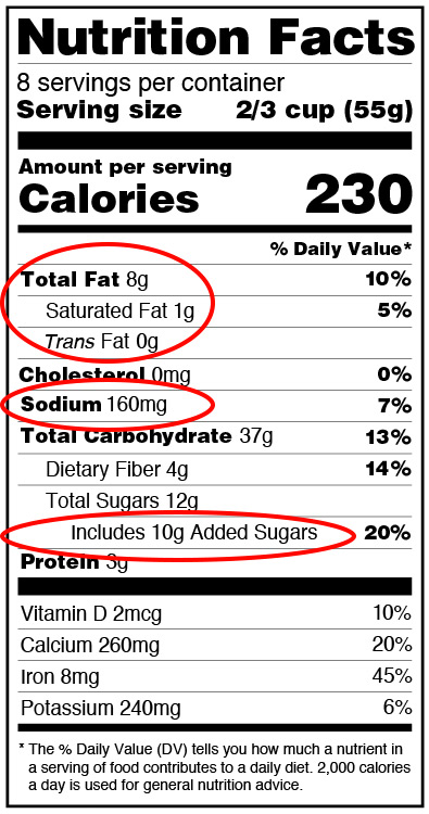 nutrition label marked